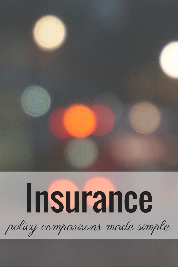 It's all in the NUMBers – Insurance 101