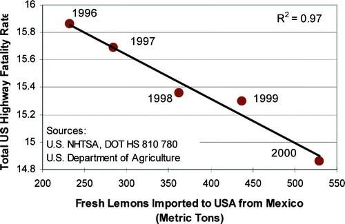 hbs lemons